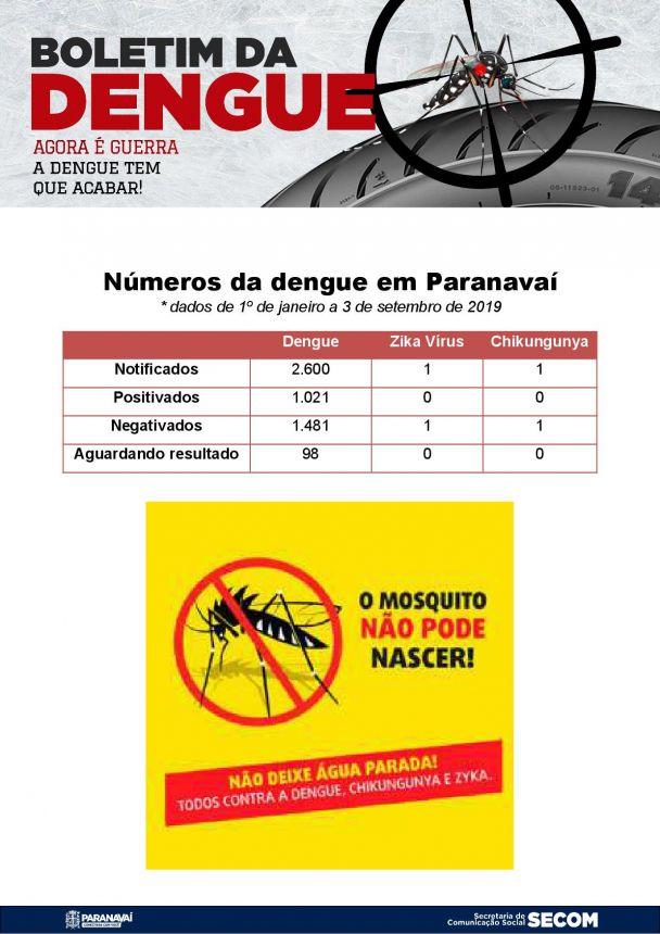 Boletim da Dengue - 1º de janeiro a 3 de setembro de 2019