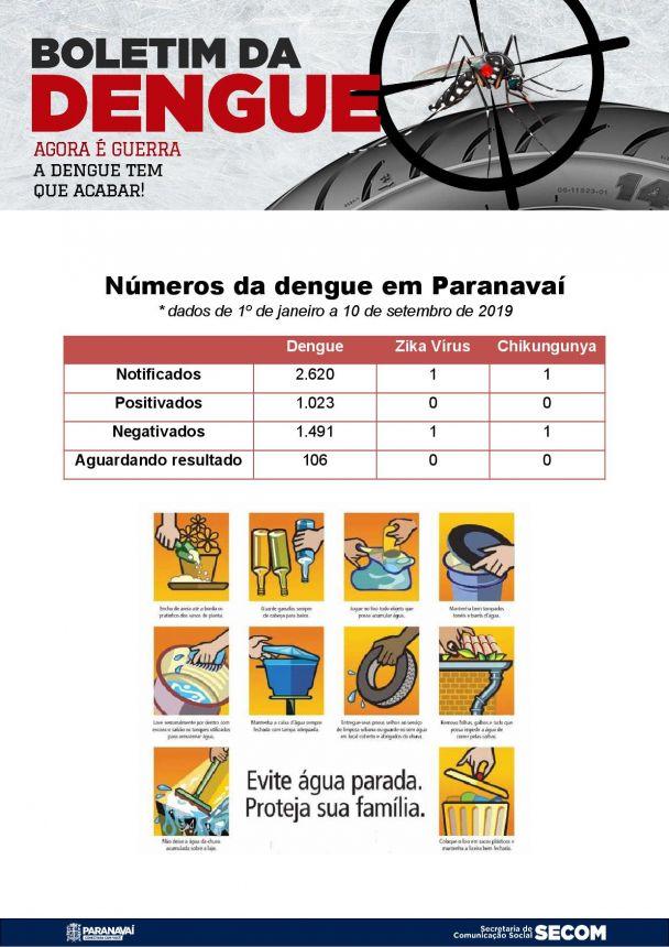Boletim da Dengue - 1º de janeiro a 10 de setembro de 2019