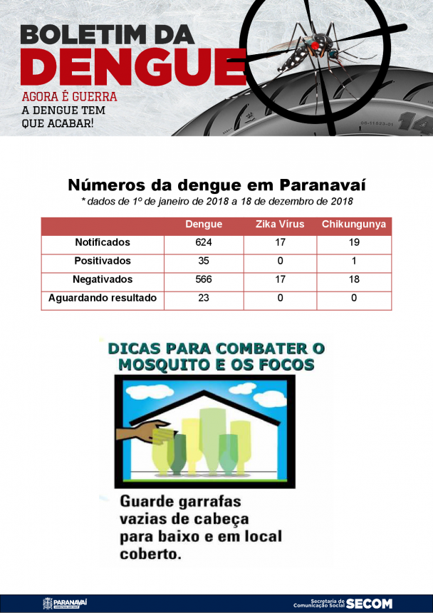 Boletim da Dengue