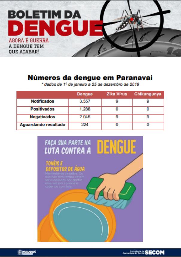 Boletim da Dengue - 1º de janeiro a 25 de dezembro de 2019